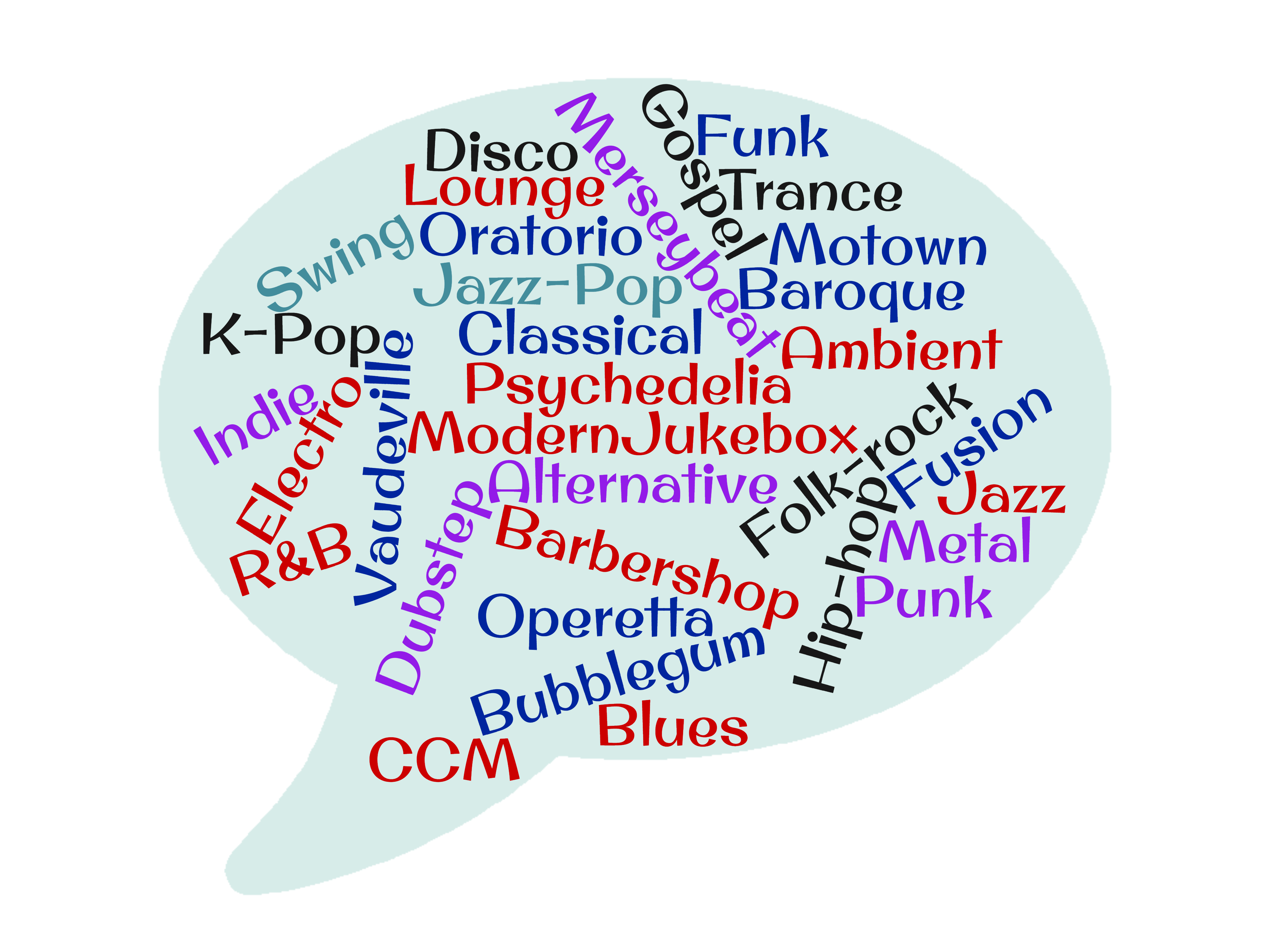 A wordcloud of vocal music genres