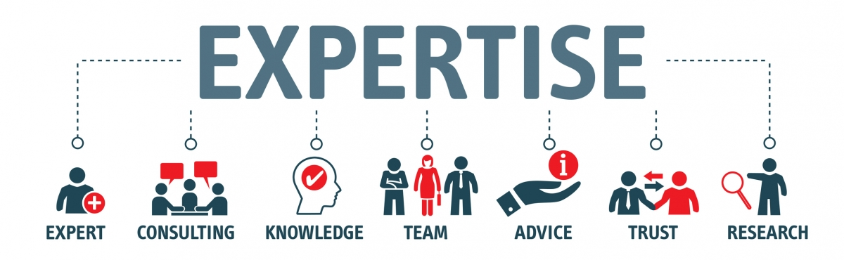 Banner showing different aspects of expertise in training